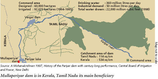 Tamil Nadu and Kerala slug it out over Mullaperiyar dam