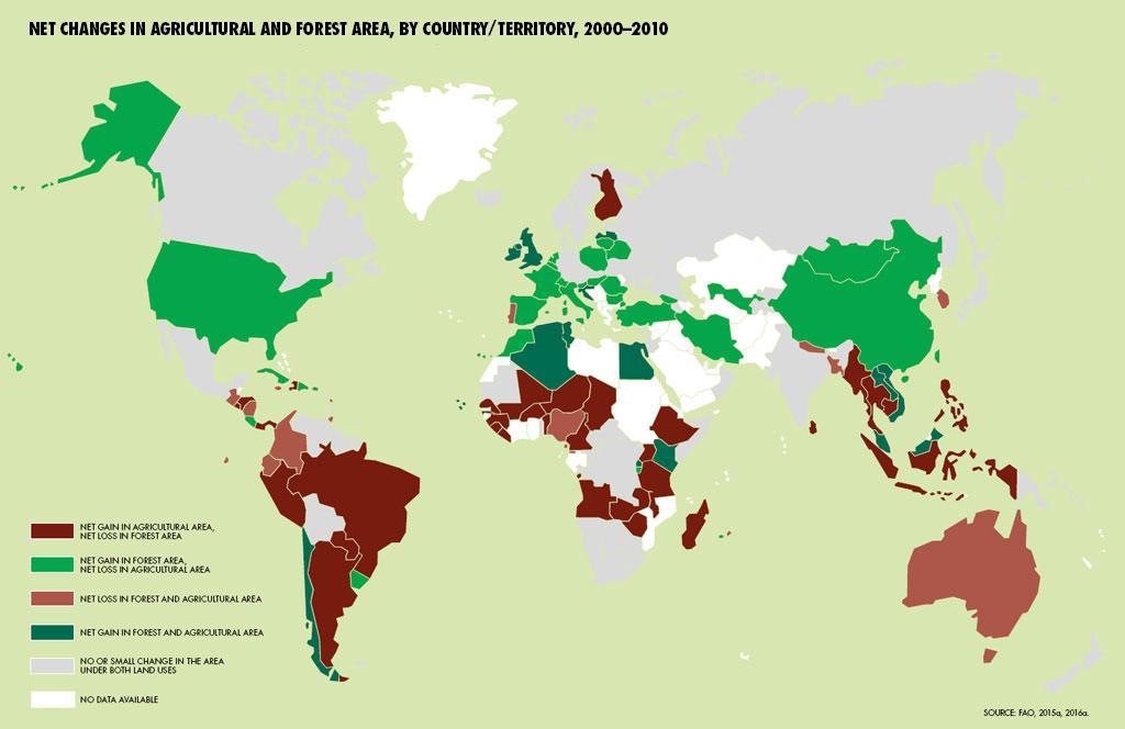 Source: FAO, 2015a, 2016a.