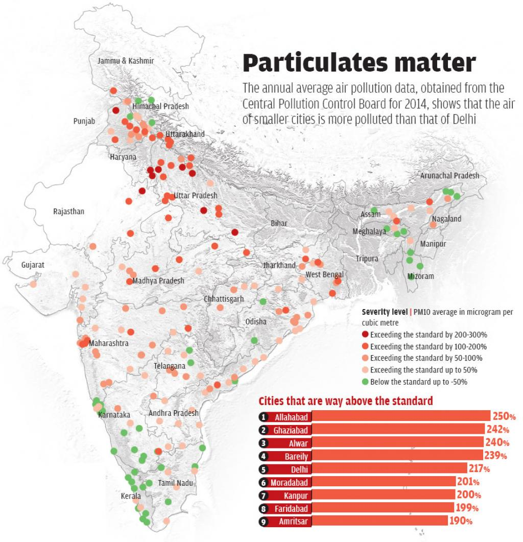 Source: National air quality monitoring programme, 2014 of the Central Pollution Control Board<br>  Note: The map has been prepared using PM10 data as PM2.5 data is not available for all the cities and towns<br> Graphic: Raj Kumar Singh