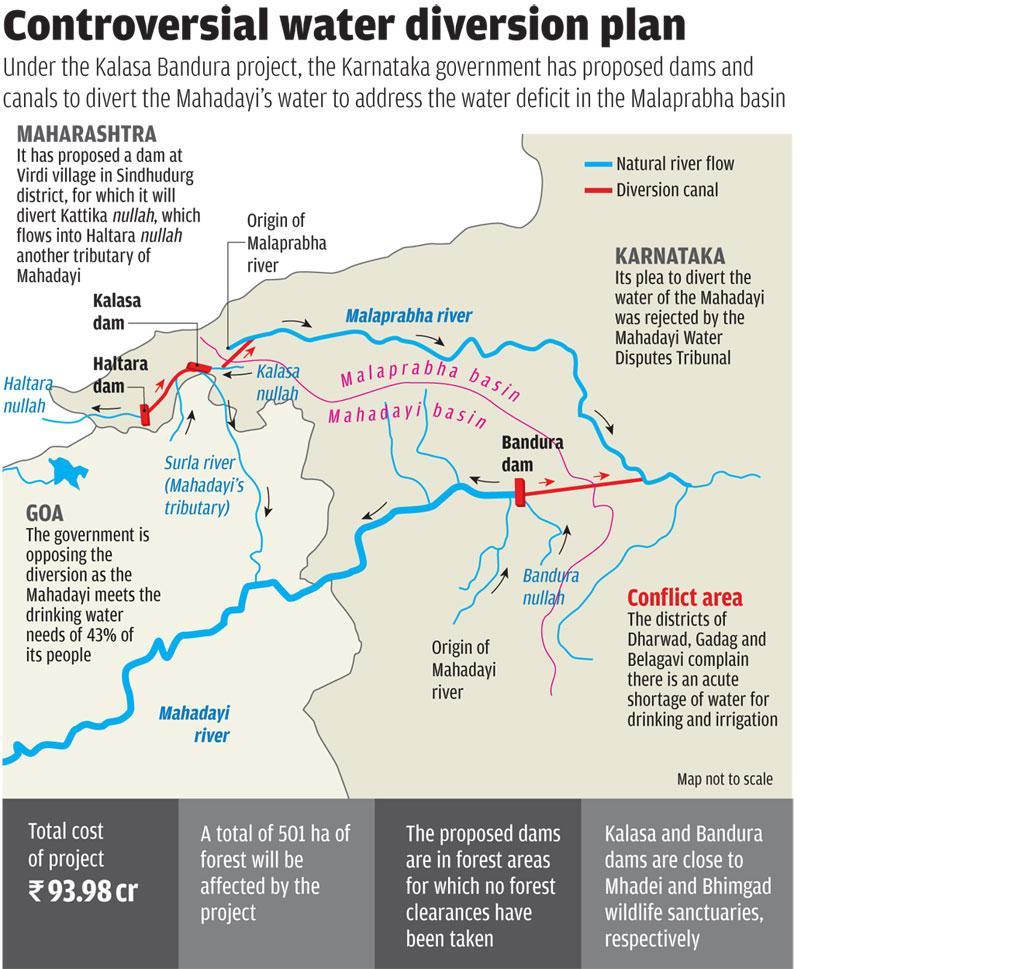 Goa opposes diversion of water because the river meets the drinking water needs of over 43 per cent of the state.