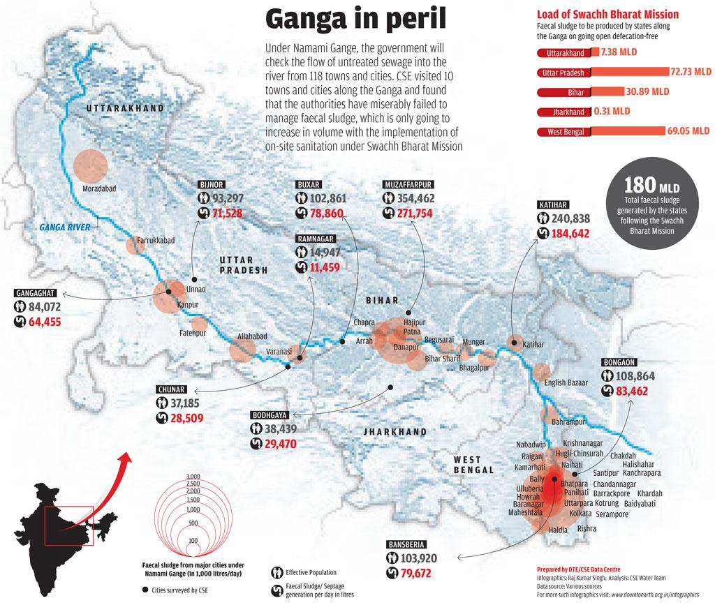 Infographics: Raj Kumar Singh; Analysis: CSE Water Team (Data source: Various sources)