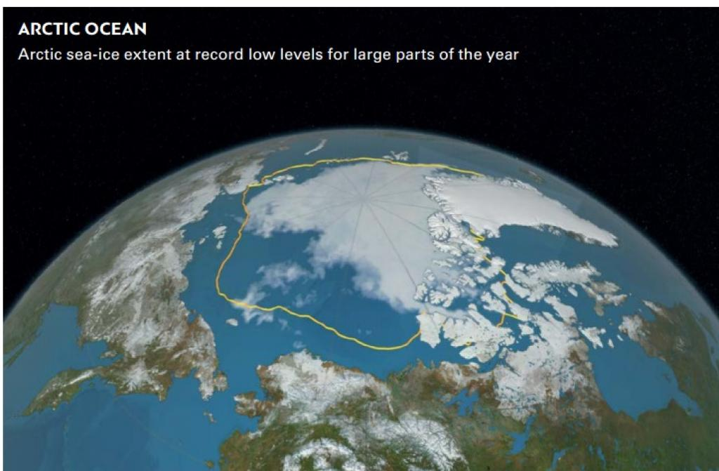 In 2016, global sea-ice extent dropped more than 4 million sq km below average. Credit: NASA