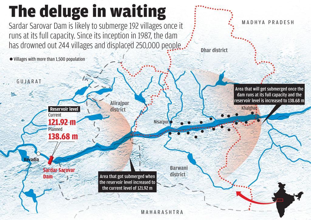 Graphic: Raj Kumar Singh