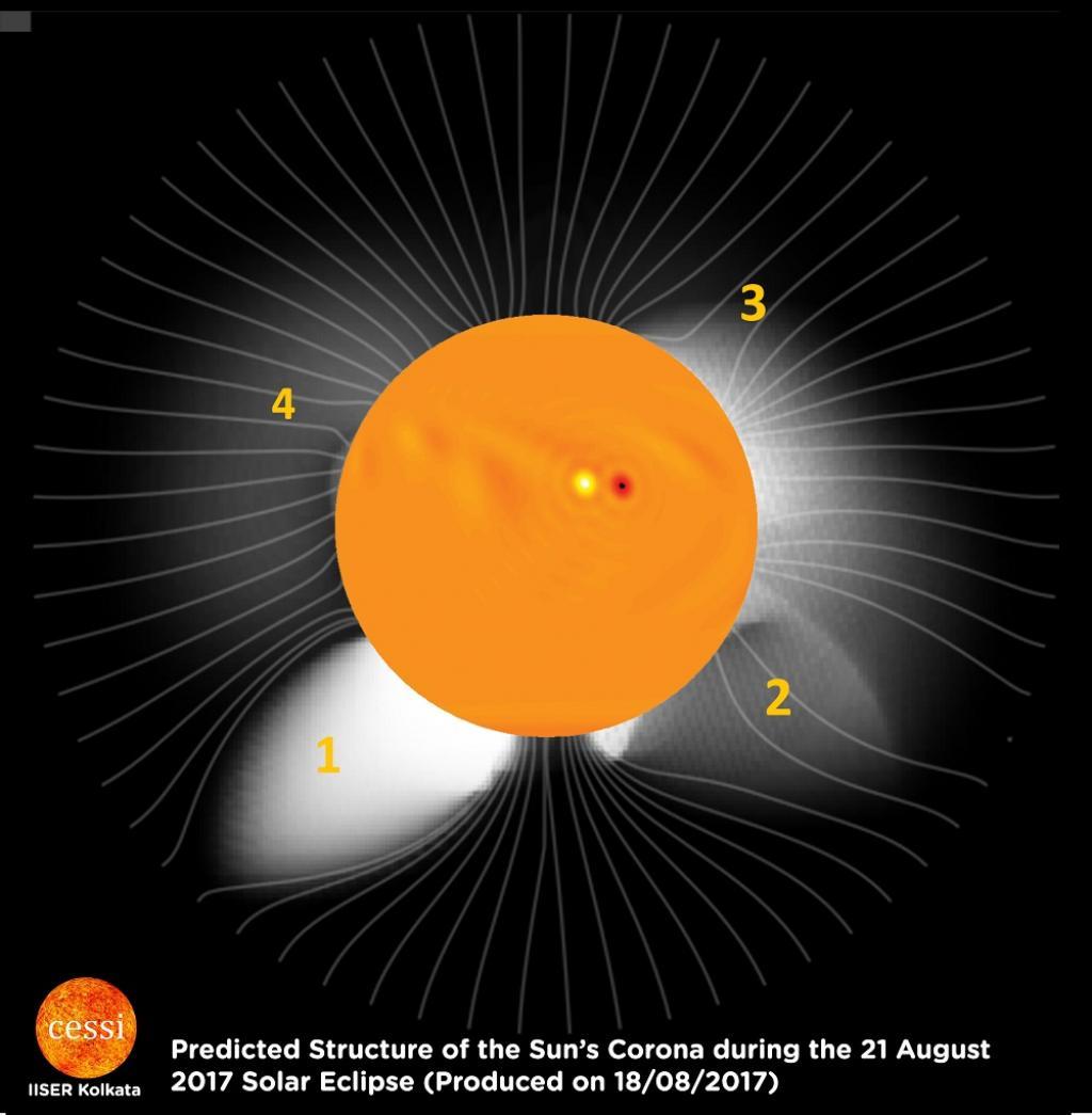 अनुमानित सौर कोरोना की संरचना