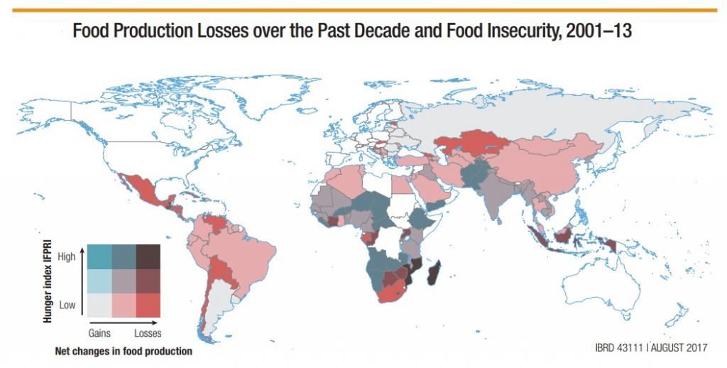 Every year, the world loses a significant chunk of its food production to drought. Credit: World Bank