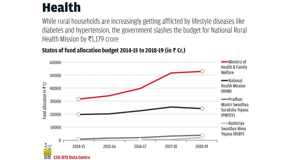 budget report card