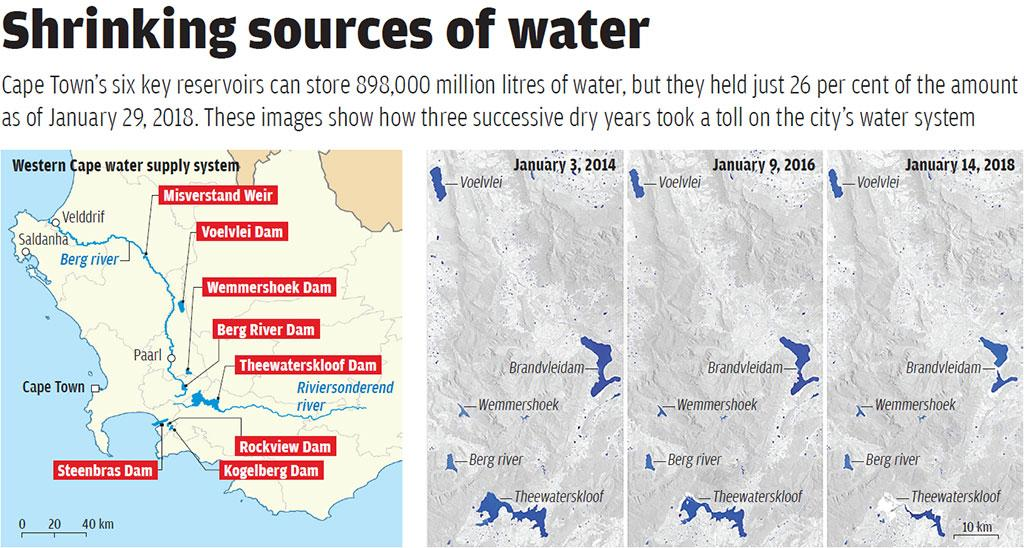 Source: Water & Sanitation department, Republic of South Africa (for image on left); NASA's Earth Observatory (for image on right)