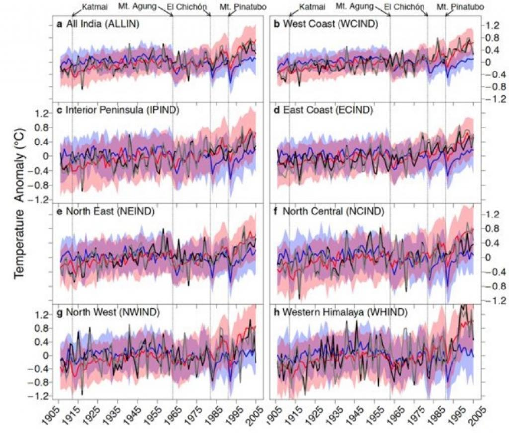 Annual mean temperature anomaly from 1906–2005. Credit: IIT Delhi