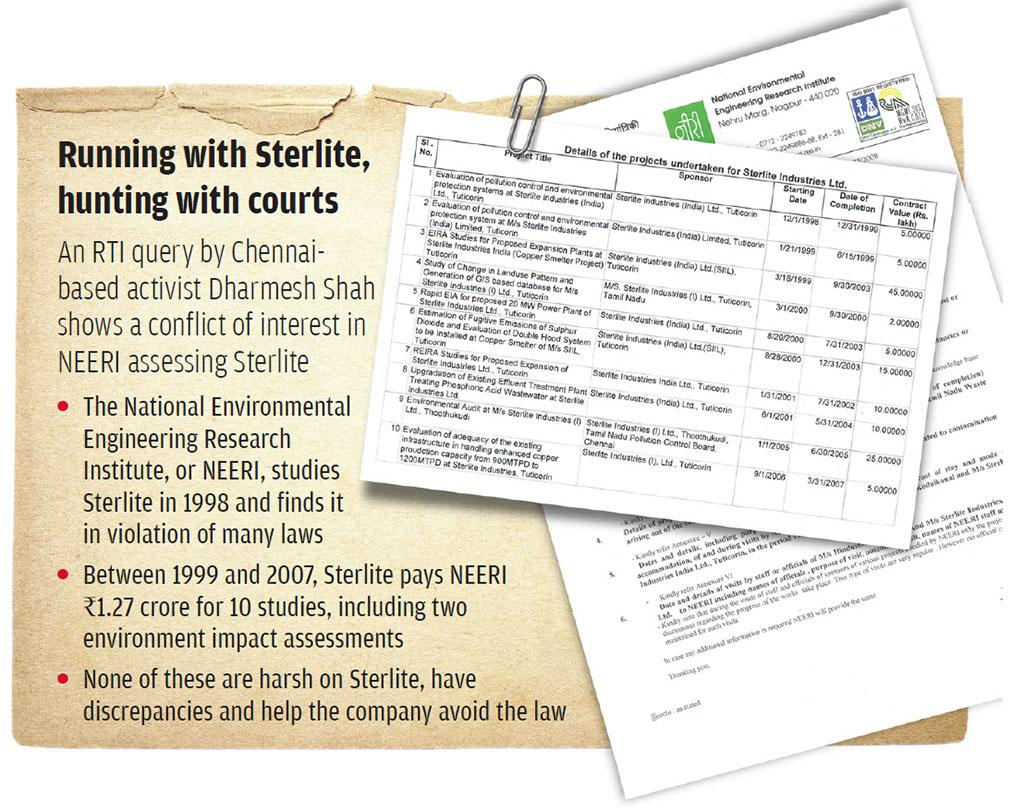 Sterlite typifies all that's wrong with environmental governance in