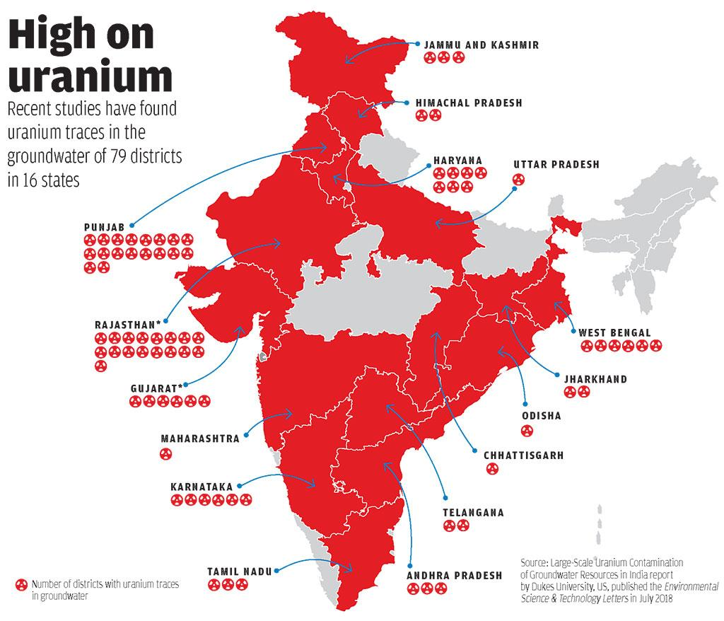 Source: Large-Scale Uranium Contamination  of Groundwater Resources in India report  by Dukes University, US, published the Environmental Science & Technology Letters in July 2018