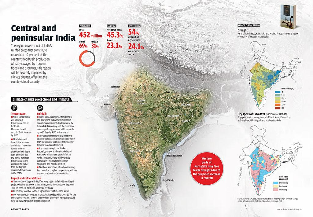 Source: Rama Rao C.A., et al., Atlas on Vulnerability of Indian Agriculture to Climate Change, Central Research Institute for Dryland Agriculture, Hyderabad, 2013