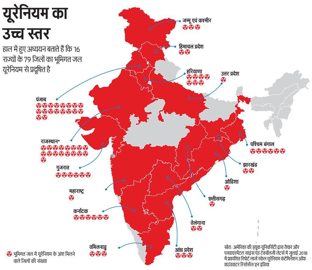 स्रोत: अमेरिका की ड्यूक यूनिवर्सिटी द्वारा तैयार और एनवायरमेंटल साइंस एंड टेक्नॉलजी लेटर्स में जुलाई 2018 में प्रकाशित रिपोर्ट लार्ज स्केल यूरेनियम कंटेमिनेशन ऑफ ग्राउंडवाटर रिसोर्सेज इन इंडिया