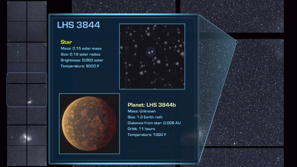 The second confirmed planet is LHS 3884b—a rocky planet about 1.3 times the size of the Earth, located nearly 49 light years away in the constellation Indus. It revolves around a cool M-type dwarf star, about 1/5th the size of our Sun. This planet is so close to its star that it may have pools of molten lava across is surface in the daytime. Credit: NASA/MIT/TESS