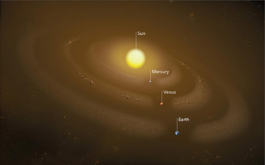 Several dust rings circling the Sun. Illustration: NASA's Goddard Space Flight Center/Mary Pat Hrybyk-Keith