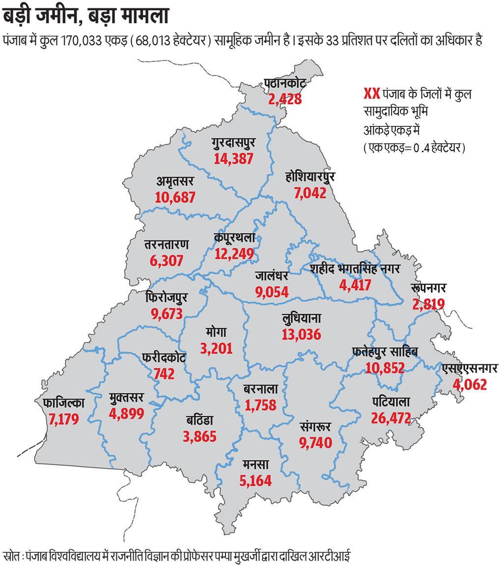 स्रोत: पंजाब विश्वविद्यालय में राजनीति विज्ञान की प्रोफेसर पम्पा मुखर्जी द्वारा दाखिल आरटीआई
