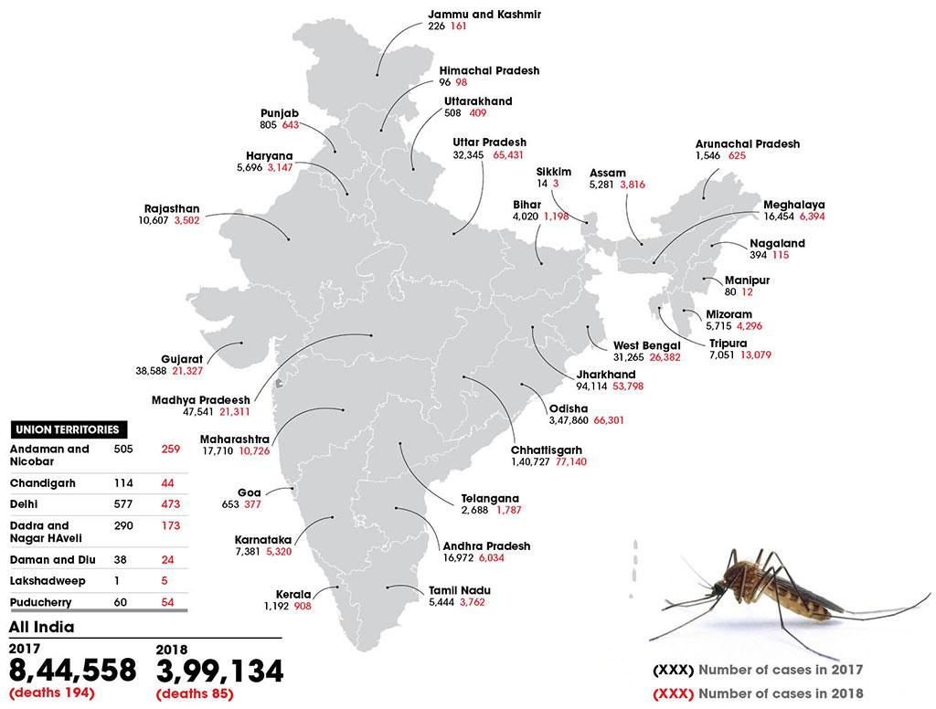 World Malaria Day: More cases in states less prone to disease on hiv in india map, leprosy in india map, malaria regions prone, japanese encephalitis in india map, meningitis map, monsoons in india map, malaria map for bangalore india, malaria maharastra india, typhoid in india map, diphtheria map, air pollution in india map, water in india map, tetanus map, hepatitis in india map, malaria map india gujarat, malaria maharashtra india, rabies in india map, hunger in india map, malaria countries prone, poverty in india map,