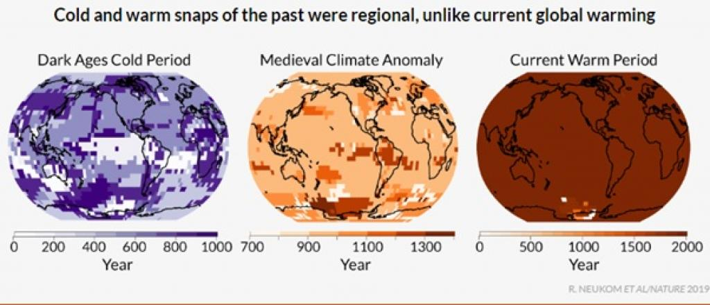 The changes in climate in the past as compared to the one in the present. Photo: Nature