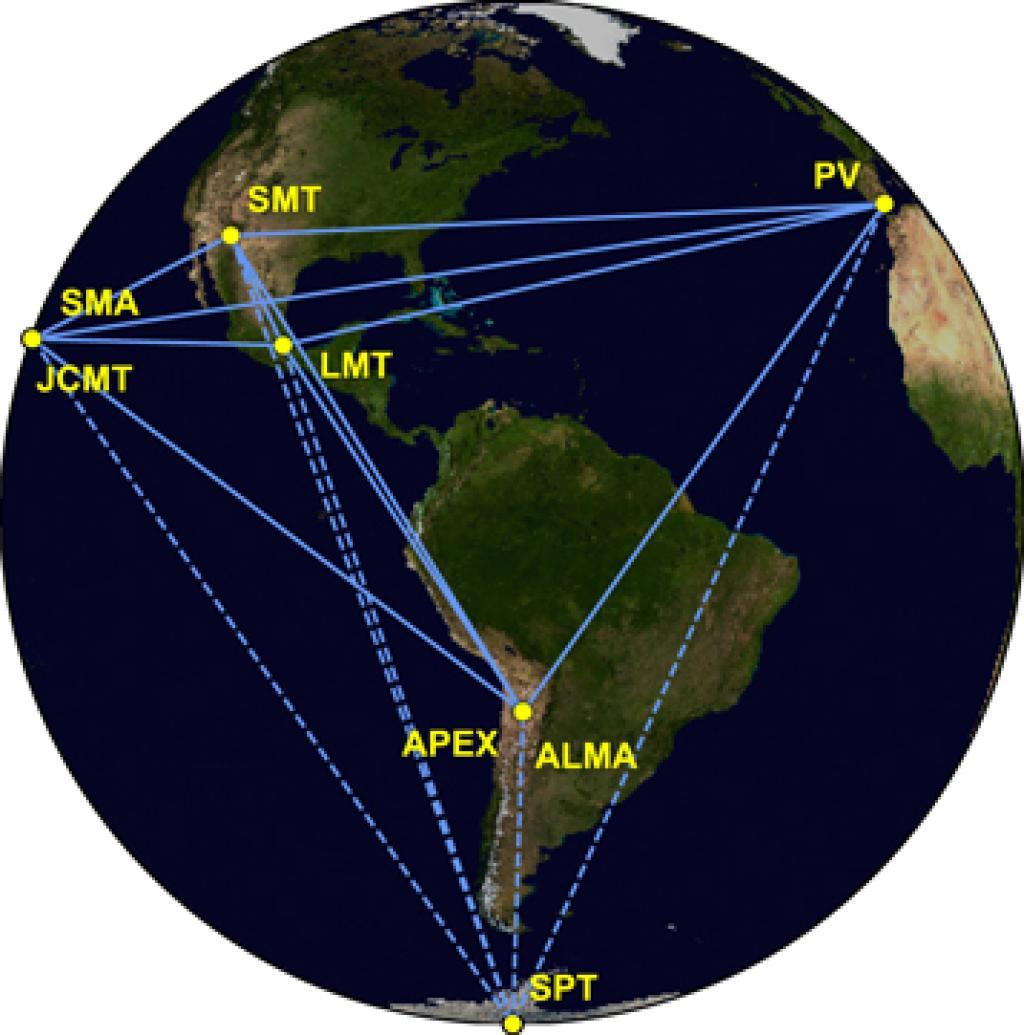 पृथ्वी आकार वाले आठ आभासी टेलीस्कोप के स्थान।