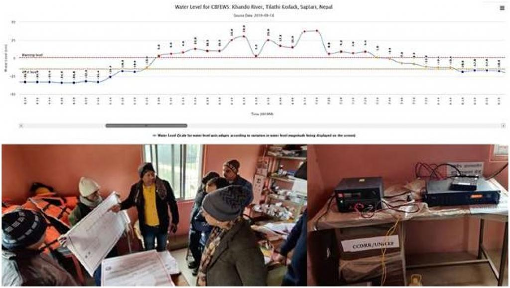 Anti-clockwise from top: The graph showing water levels in the Khando River on 18 September; Satish Singh, Chairperson of the the TKRM, shows visitors a printed copy of the flood warning graph; the UHF frequency radio setup at the LEOC Photo: ICIMOD