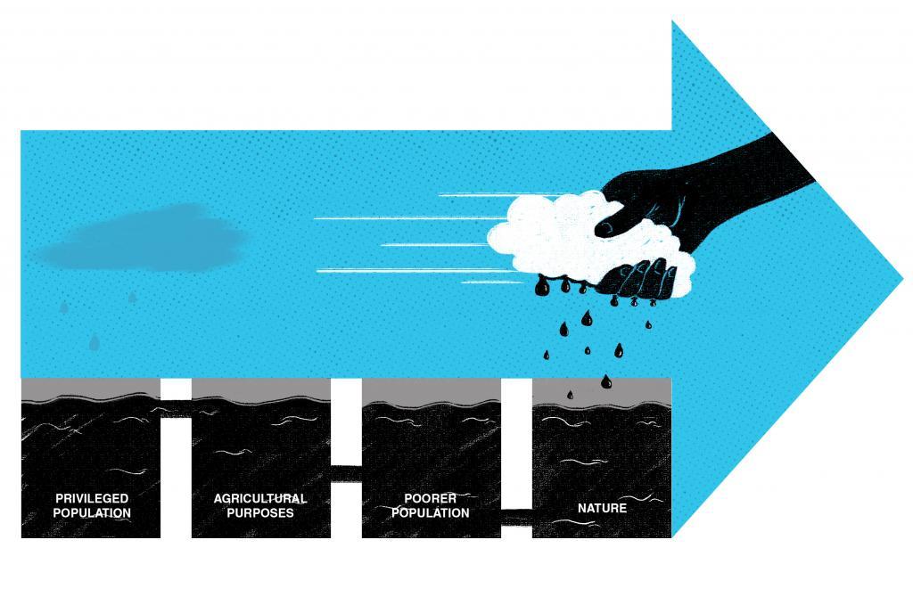 Water illustration Upside down. Illustration: Ritika Bohra