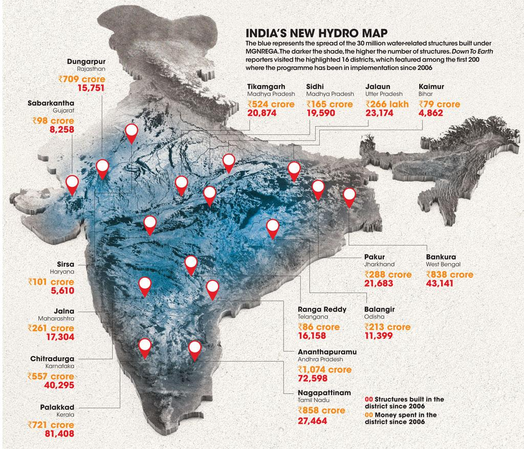 India's new hydro map