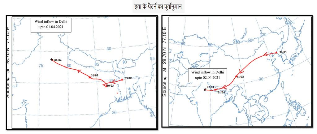 Source : IMD, Wind Pattern Forecast