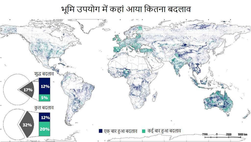 पिछले 6 दशकों के दौरान भूमि उपयोग में आए बदलावों से 32 फीसदी जमीन हुई है प्रभावित