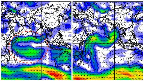 Comparison of mean winds at 5,000 feet above ground at present (right) and during 2015 monsoon onset in Kerala (left). Shades represent wind speed ranging from 7m/second (blue) to 24m/second (red)  Courtesy: NCEP Operational Dataset