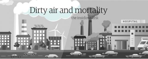 Dirty air and mortality: the insidious link