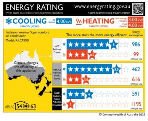 Australian star-label gives energy performance of AC in each of the 3 climatic zones in Australia   Source: Government of Australia
