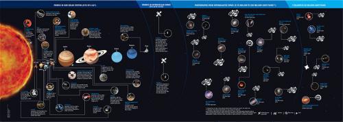 Space Race 2.0: Journey so far