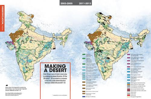 India: Making of a desert over the years