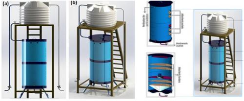 खोज: फ्लोराइड युक्त जल के शोधन के लिए नया संयंत्र