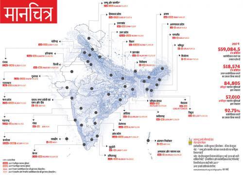बिहार में नहीं होता 75 फीसदी बायो मेडिकल कचरे का ट्रीटमेंट, देखें सभी राज्यों का हाल