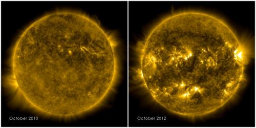 Cold comfort: The sun is cooling; doesn't mean there'll be no global warming