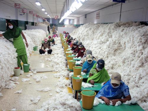 How is textile industry placed in Union Budget 2021-22