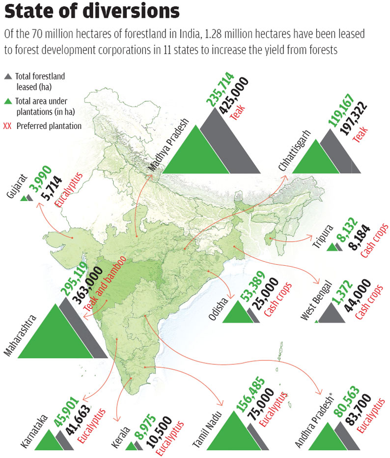 Source: Centre for Science and Environment; *Figures for Andhra Pradesh include that of Telangana (Graphic: Raku / CSE)