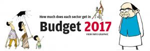 How much does each sector get in Budget 2017