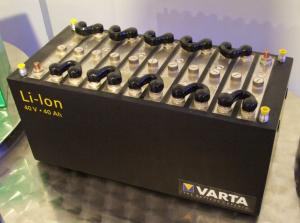 Are Lithium-ion batteries too pricey for India's renewable market?