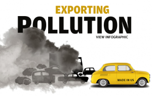 While the world is rapid moving towards cleaner fuel, obsolete and outdated vehicle technologies continue to be shipped to developing countries through second-hand vehicle market. Thanks to regulatory loopholes, old vehicles make their way into developing