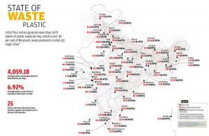 State of waste: plastics
