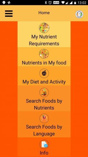 कितने पोषण की जरूरत, बताएगा यह नया ऐप