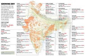 Here is a panoramic view of the growing threat to agriculture in India