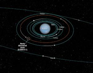 A small moon found floating around Neptune