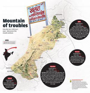 Aravallis: Mountain of troubles