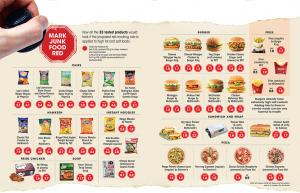 Junk food monster: Mark junk food red