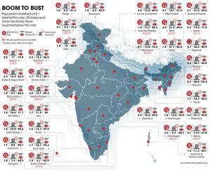 India's population: Boom to bust