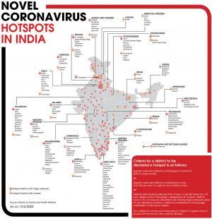 COVID-19: Here are India's hotspots