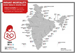 At a glance: How was infant mortality in India's state in 2018