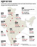 कब खत्म होगा क्रिकेट पर वायु प्रदूषण का साया